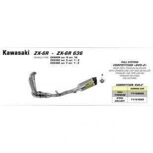 ARROW SLIPON + MP Ti GP2 ZX6R 09-15